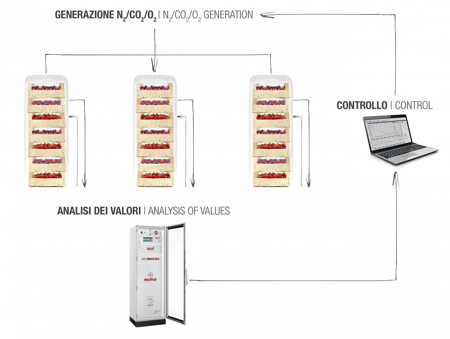 PALSTORE - PAL-STORE-SYSTEME